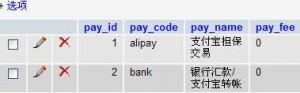ECShop如何设置默认的配送方式和支付方式 - bgh1988@126 - 小男孩