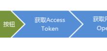 第三方登录(QQ登录)开发流程详解-悠然见南山